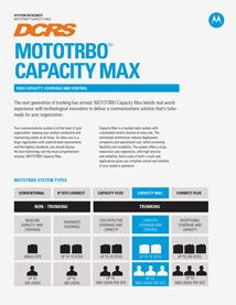 Capacity Max Brochure